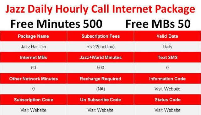 Jazz packages, Jazz daily Packages, Jazz daily call packages, Jazz daily internet packages, Jazz hourly packages, Jazz hourly call packages, Jazz hourly internet packages, Jazz Hourly net packages