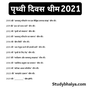 पृथ्वी दिवस थीम 2021
