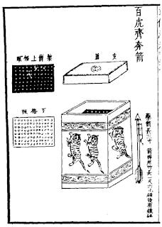 Ancient Chinese MLRS