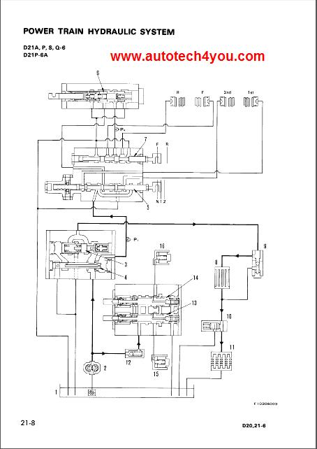 Service manual Komatsu D20a 5