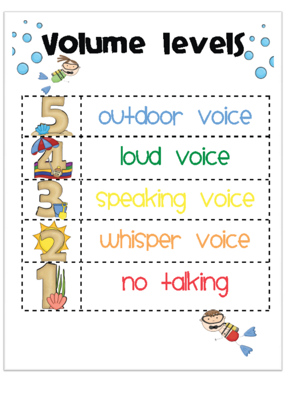 Teaching Volume Levels - Miss Kindergarten
