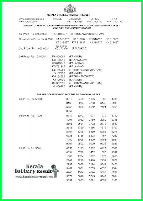 Karunya Lottery Results 04.05.2019 KR-394 www.keralalotteryresult.net