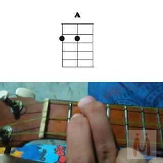 Chord A ukulele senar 3