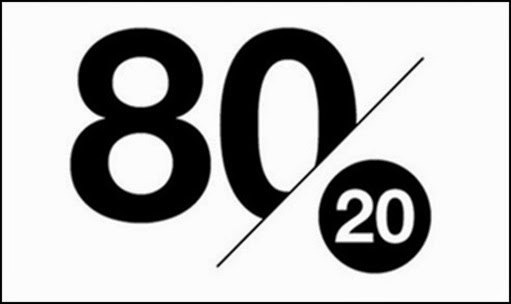 Teoria 80/20 - Diagrama de Pareto