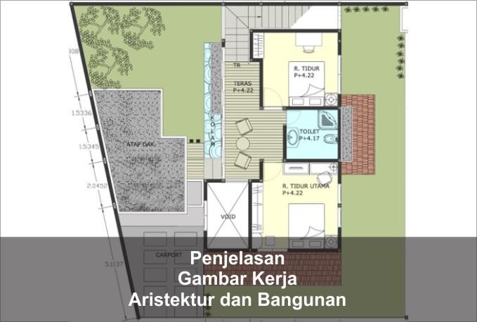 penjelasan gambar kerja arsitektur