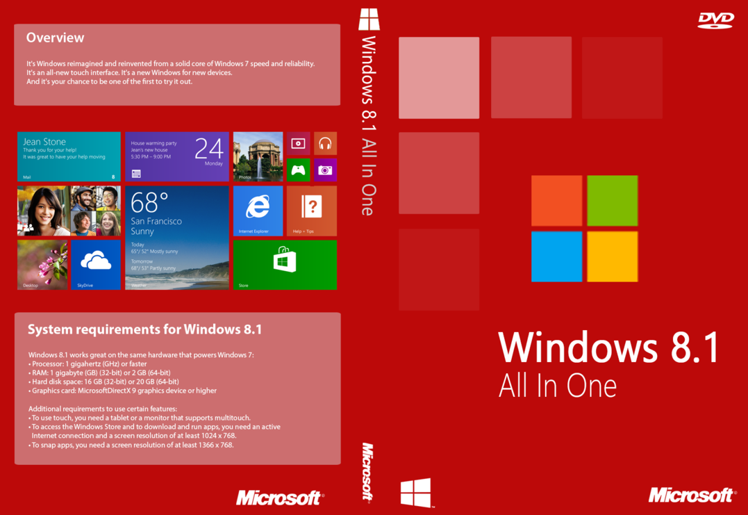 Windows 8.1 All In One [Free Download] ~ Collection For PC
