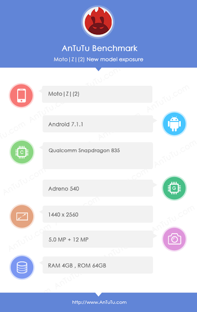 Moto Z2 specs revealed by AnTuTu
