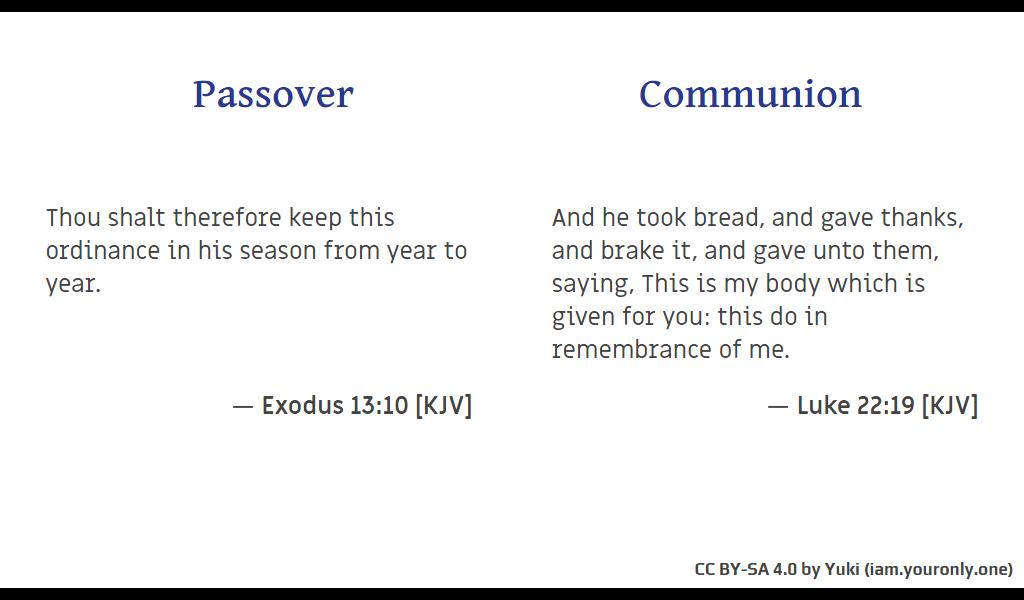 Feast of 𐤉𐤄𐤅𐤄 (YAHUAH)'s Passover slide-06