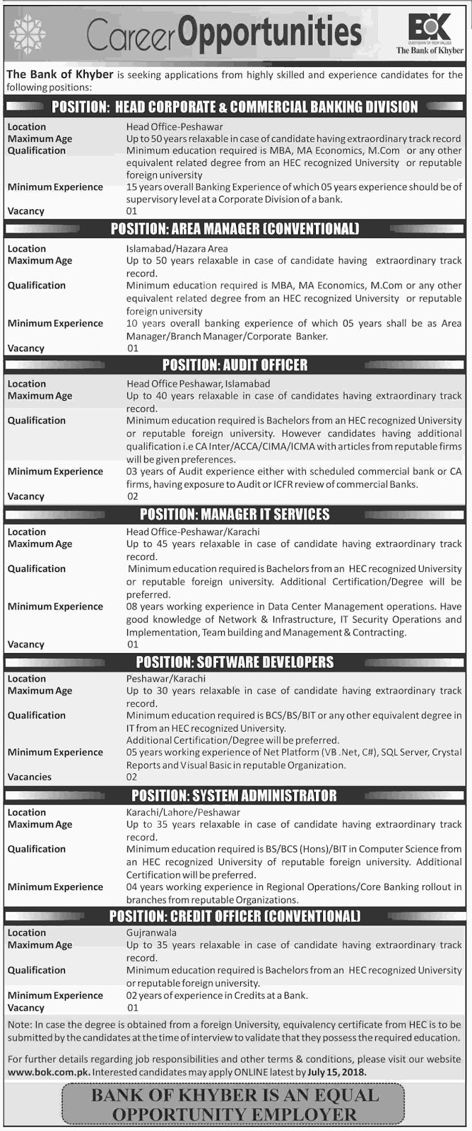 The Bank Of Khyber Jobs August 2018 - Naya Pakistan