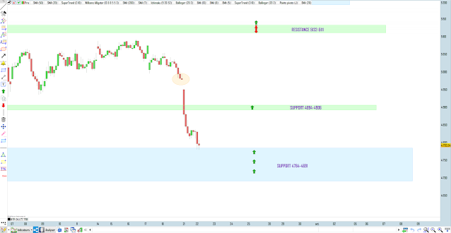 bilan trading cac40 21/09/20