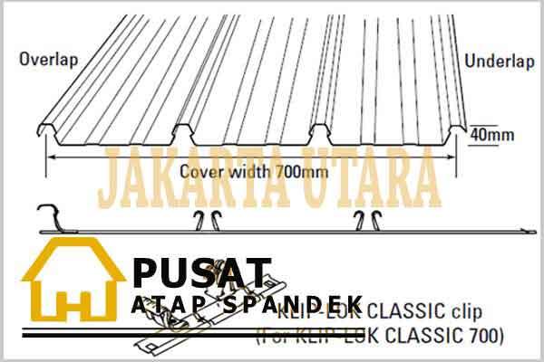 Harga Spandek Kliplok Jakarta Utara, Harga Atap Spandek Kliplok Jakarta Utara, Harga Atap Spandek Kliplok Jakarta Utara Per Meter 2019