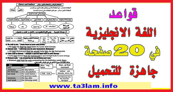 قواعد اللغة الانجليزية للمبتدئين pdf في 20 صفحة جاهزة للتحميل