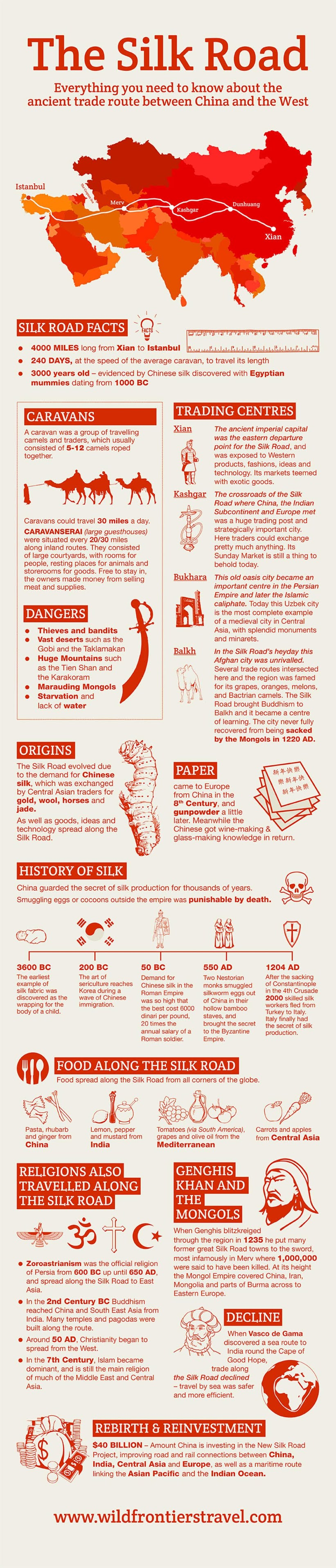 The Silk Road #infographic #Road #Travel #Silk Road