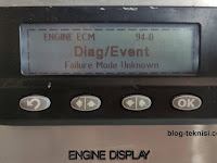 Event Codes: Fuel Filter Restriction Shutdown (SPN 94 - FMI 0)