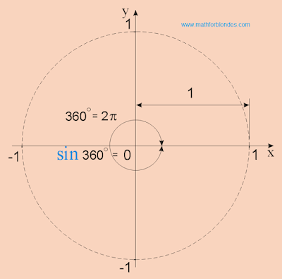 sin 360, sin 2pi, sine 2 pi radians. Mathematics for blondes.