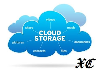Cloud storage in a single picture