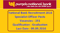 Punjab National Bank Recruitment 2016