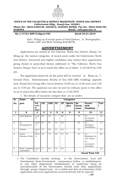 Recruitment of various post in Collectorate of South Goa(147 post)