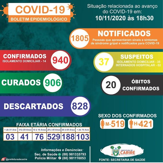 Pandemia do Covid-19 continua grassando no município de Cariré-CE: registrado o 20º óbito e 940 casos já confirmados