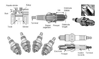Gambar Busi / Spark Plug