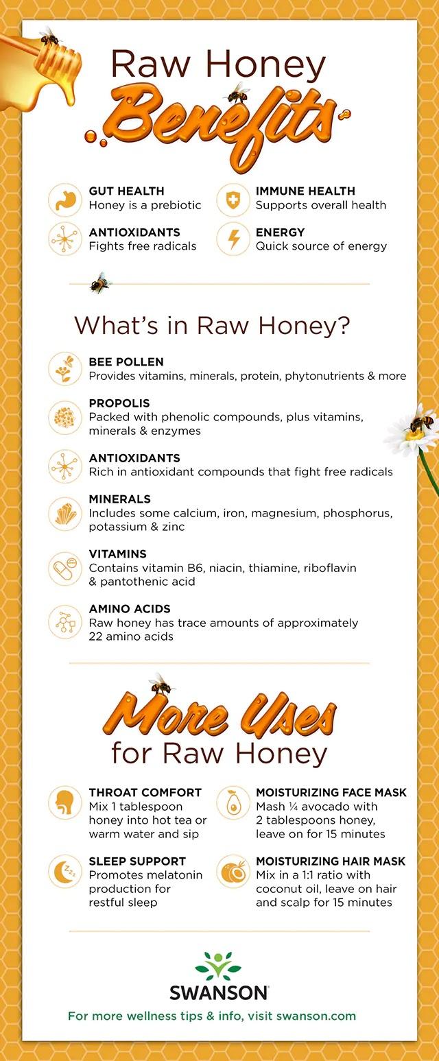 Raw Honey Benefits #Infographic