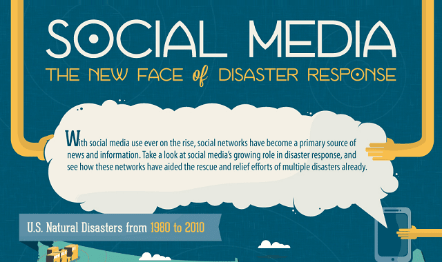 Social Media: The New Face Of Disaster Response