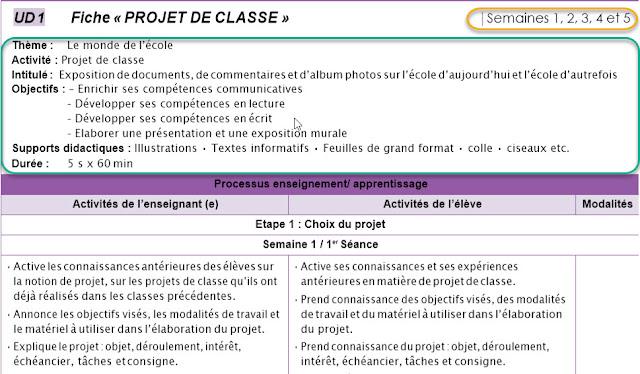 """جميع جذاذات اللغة الفرنسية مصممة بشكل احترافي وغاية في الدقة """"fiches 6 mes apprentissage"""""""