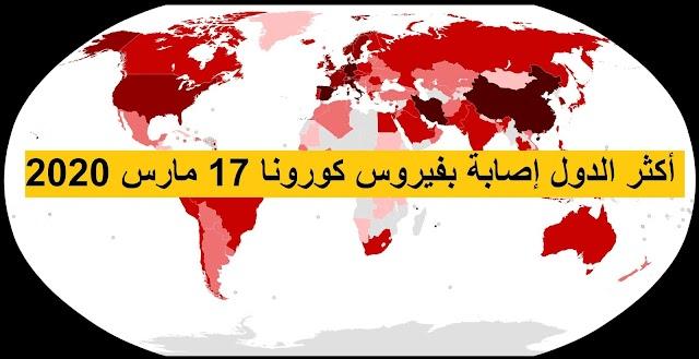 أكثر الدول إصابة بفيروس كورونا 17 مارس 2020