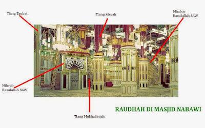 Roudhah-Masdjid-Nabawi-Madinah-Munawwarah