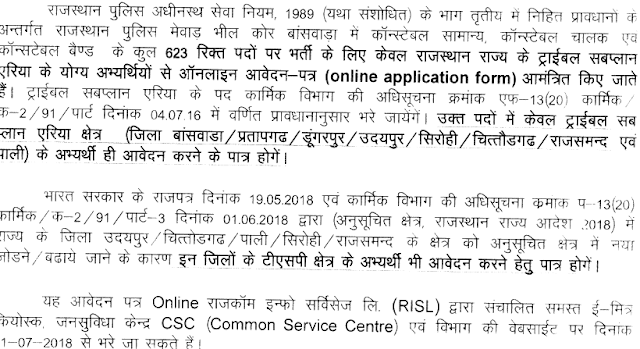 Rajasthan Police Recruitment 2018 623 Constable Vacancies