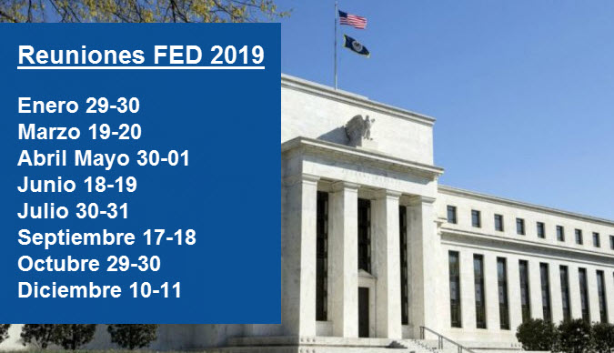 Calendario Reunión Reserva Federal FED