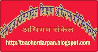 गेने द्वारा प्रतिपादित अधिगम संकेत बिंदु, gagne learning theory in hindi