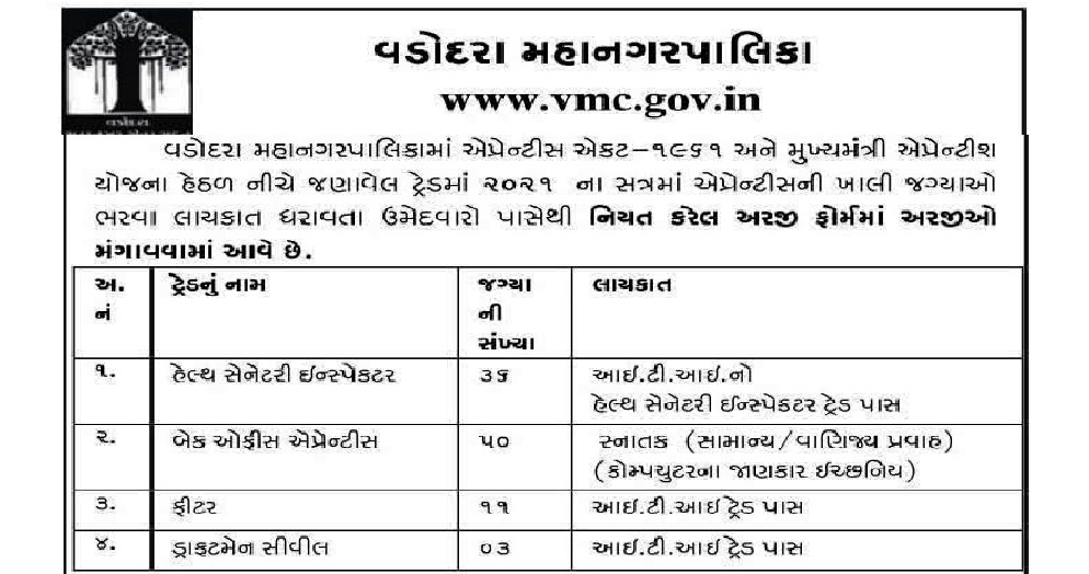VMC Recruitment 2021 Apply for 100 Apprentice Posts