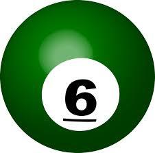 कैसे होते है मूलांक 6 वाले पति-पत्नी - number 6 couple numerology