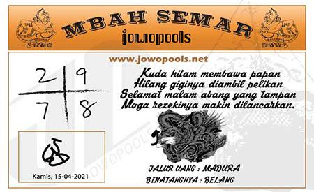 Prediksi Togel Jowo Pools Kamis 15 April 2021