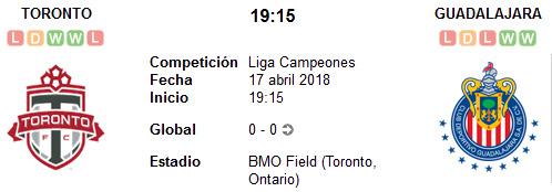Toronto vs Chivas de Guadalajara en VIVO