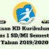 Pemetaan KD Kurikulum 2013 Kelas 1 SD/MI Semester 1 Tahun 2019/2020 - Homesdku