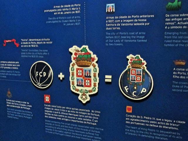 Painel do Museu do FC Porto