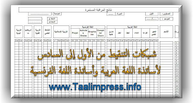 شبكات التنقيط من الأول إلى السادس لأساتذة اللغة العربية وأساتذة اللغة الفرنسية