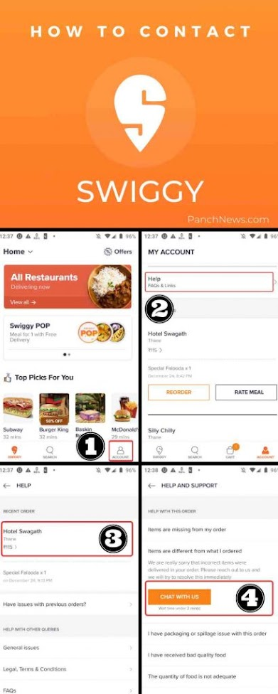 Swiggy Customer email call infograpghic
