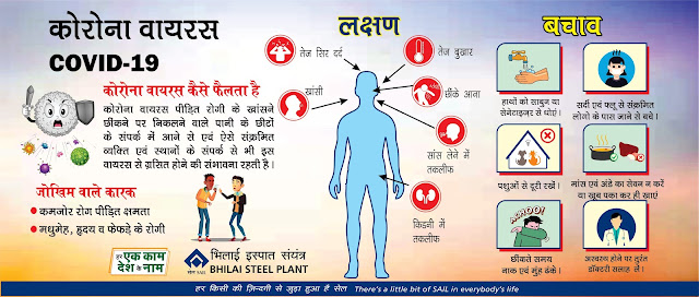 Corona Virus Status and alert Bhilai