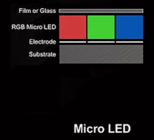 Micro LED and its uses - nocturnal sushi