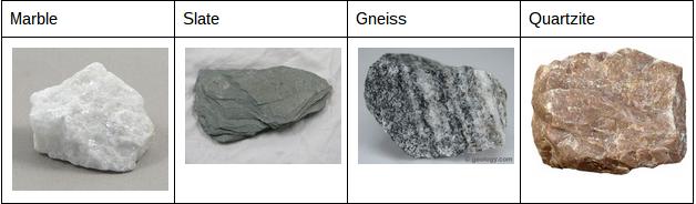 siklus batuan : jenis batuan metamorf