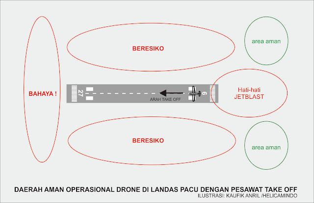 Pola terbang aman untuk Drone Fotografi di Bandara
