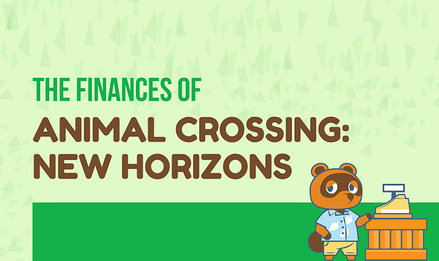 Animal Crossing items with the best ROI