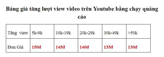 gia tang view video youtube