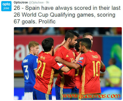 http://ligaemas.blogspot.com/2016/10/spanyol-sangat-identik-dengan-gol.html