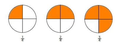 Kunci Jawaban Buku Kelas 4 SD Pembelajaran 5 Tema 2 Subtema 2 Sumber Energi