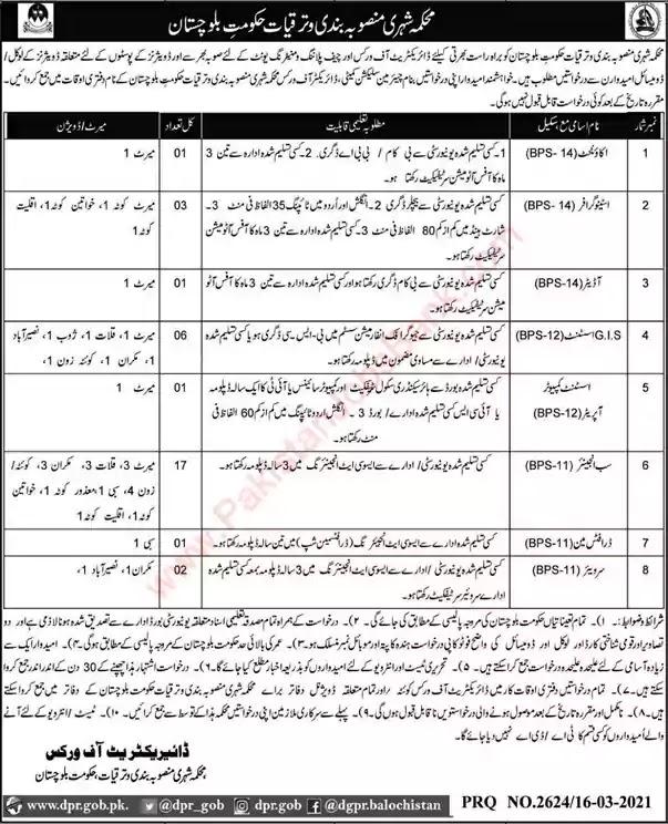 Latest Jobs in Pakistan Urban Planning and Development Department Balochistan Jobs 2021