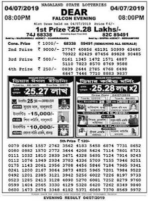 dhankesari 8pm result, dhankesari 8pm lottery result, Dhankesari, dhankesari today's result, dhankesari today lottery result, dhankesari result,